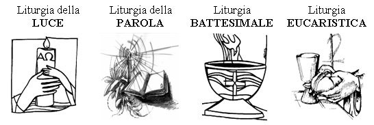 momenti_veglia_pasquale
